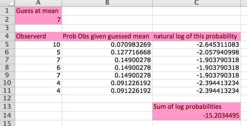 Maximum likelihood part 1 | R4All
